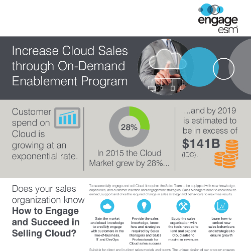 Cloud Success on Demand